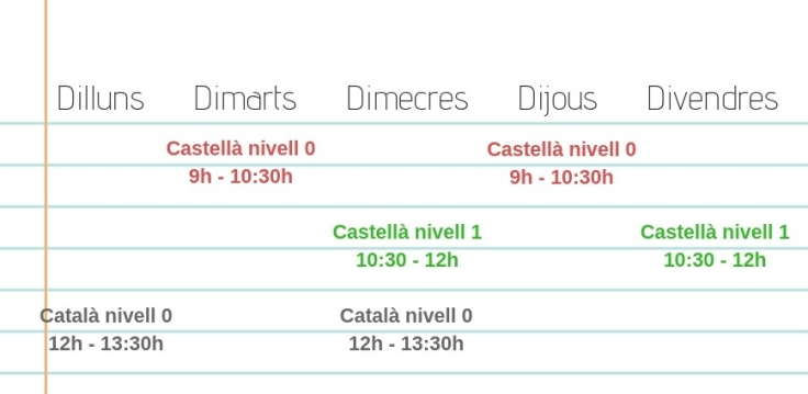 Classes llengua